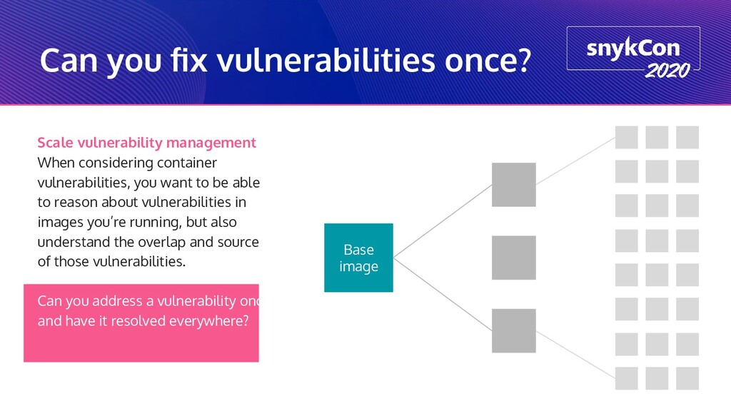 Can you fix vulnerabilities once? Base image Sca...