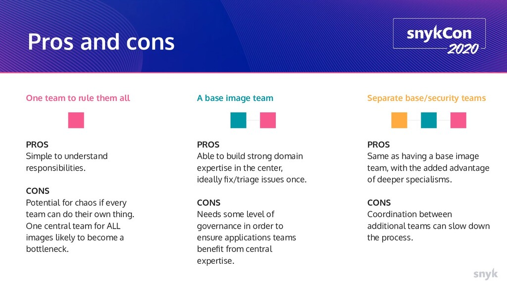 Pros and cons One team to rule them all PROS Si...