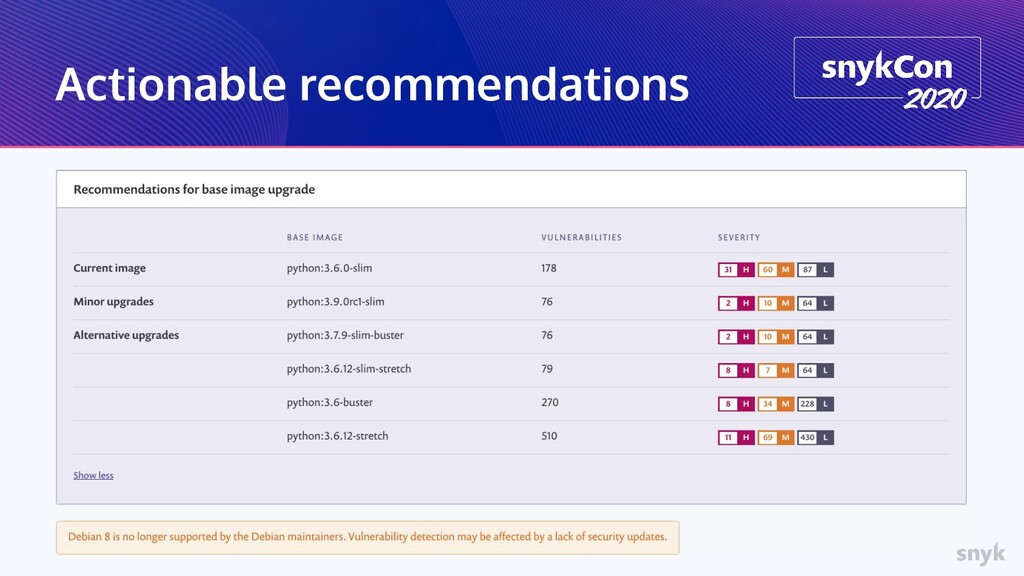 Actionable recommendations