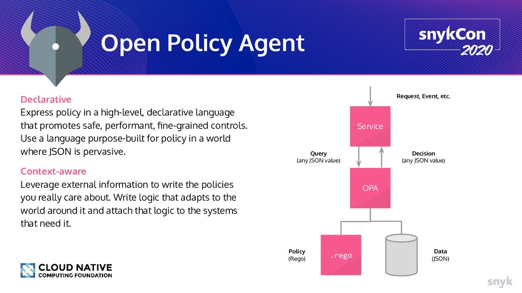 Open Policy Agent Service OPA .rego Query (any ...