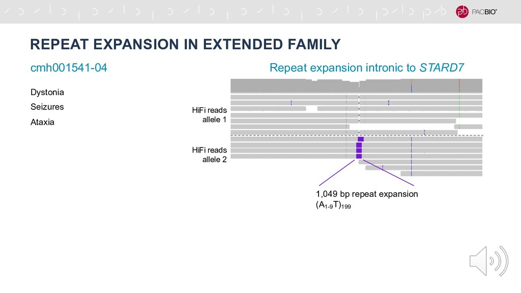 REPEAT EXPANSION IN EXTENDED FAMILY cmh001541-0...