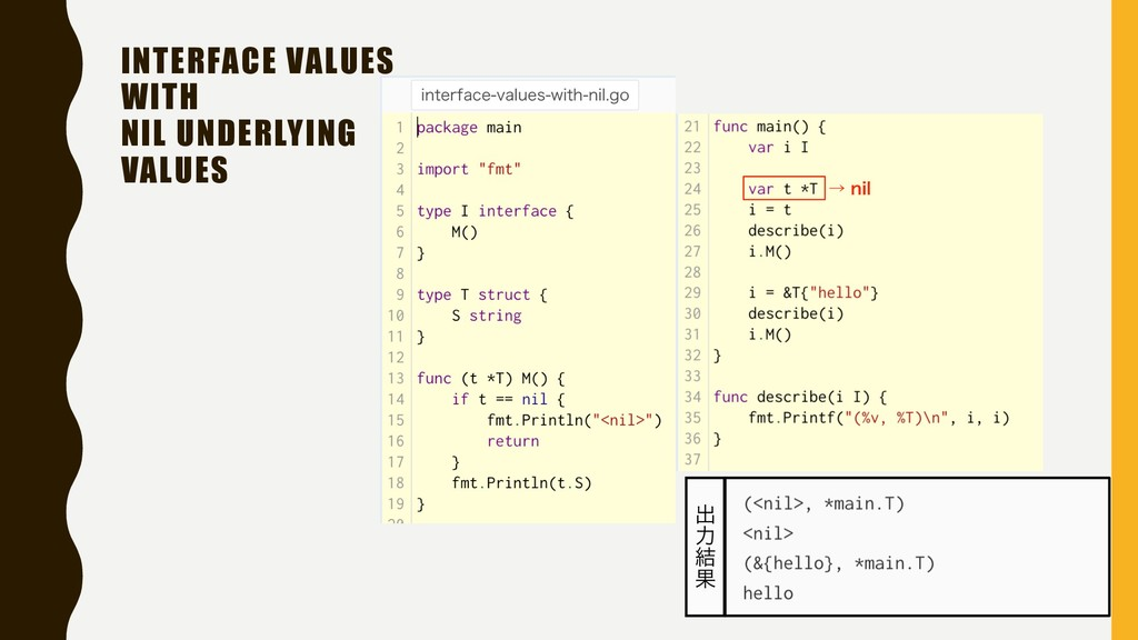 INTERFACE VALUES WITH NIL UNDERLYING VALUES ˠO...