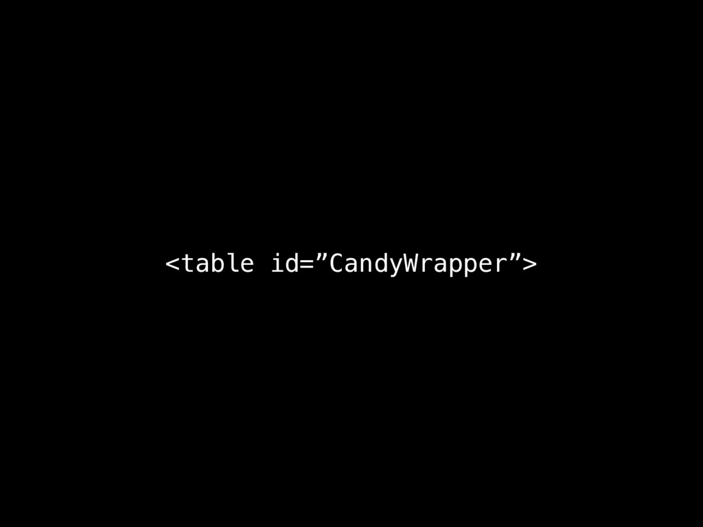 """<table id=""""CandyWrapper"""">"""