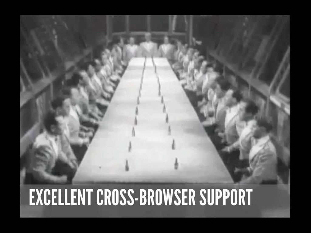 EXCELLENT CROSS-BROWSER SUPPORT