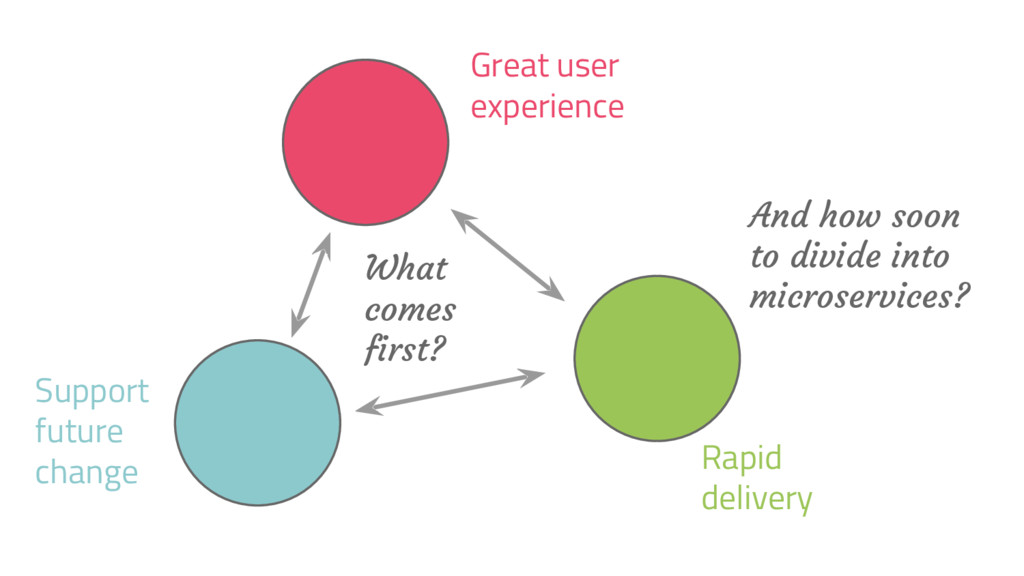 Great user experience Rapid delivery Support fu...