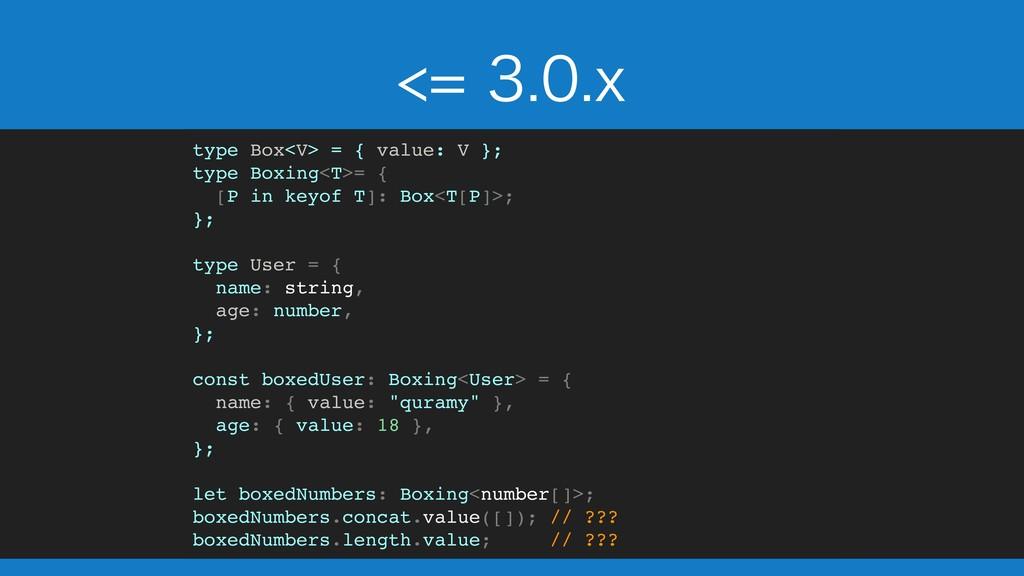 Y type Box<V> = { value: V }; type Boxin...