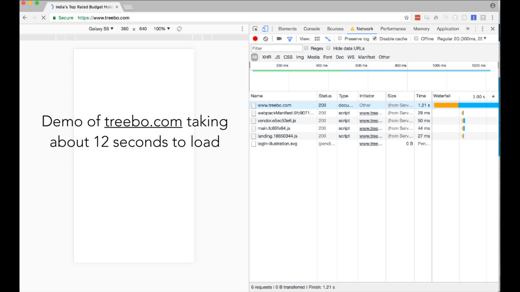 Demo of treebo.com taking about 12 seconds to l...
