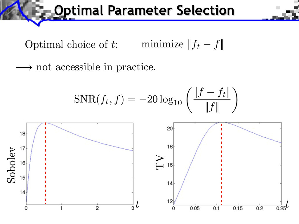 Optimal choice of t: minimize ||ft f|| ! not ac...