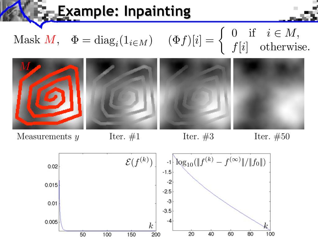 Mask M, = diagi (1i2M ) Example: Inpainting Fig...