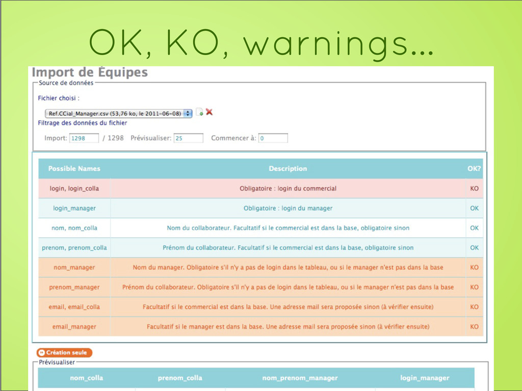 OK, KO, warnings...