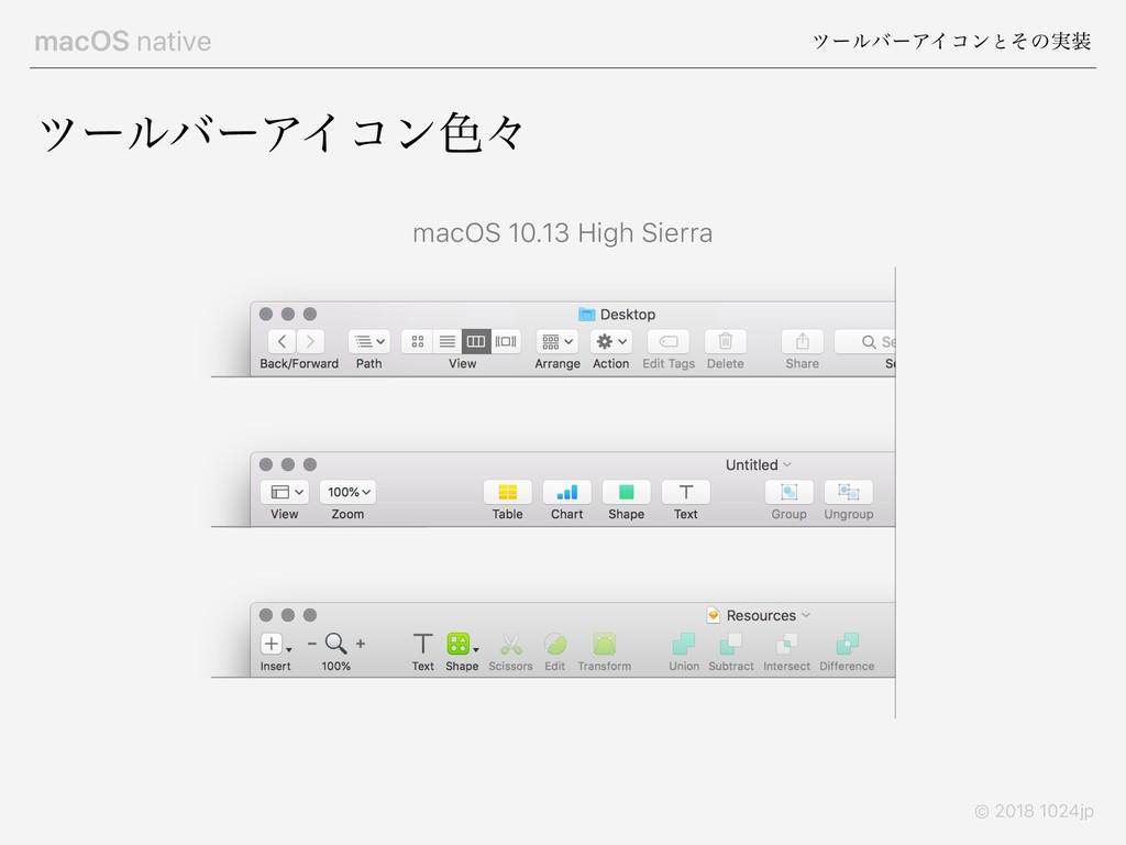 macOS native πʔϧόʔΞΠίϯͱͦͷ࣮ © 2018 1024jp πʔϧόʔ...