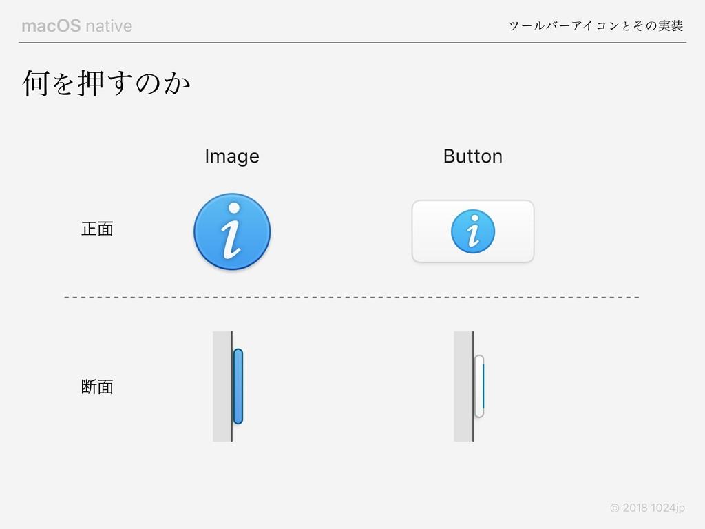 macOS native πʔϧόʔΞΠίϯͱͦͷ࣮ © 2018 1024jp ԿΛԡ͢ͷ...