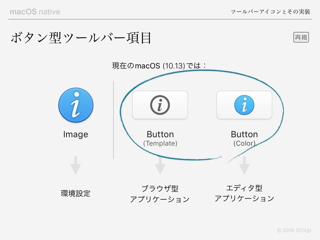 macOS native πʔϧόʔΞΠίϯͱͦͷ࣮ © 2018 1024jp Ϙλϯܕπ...
