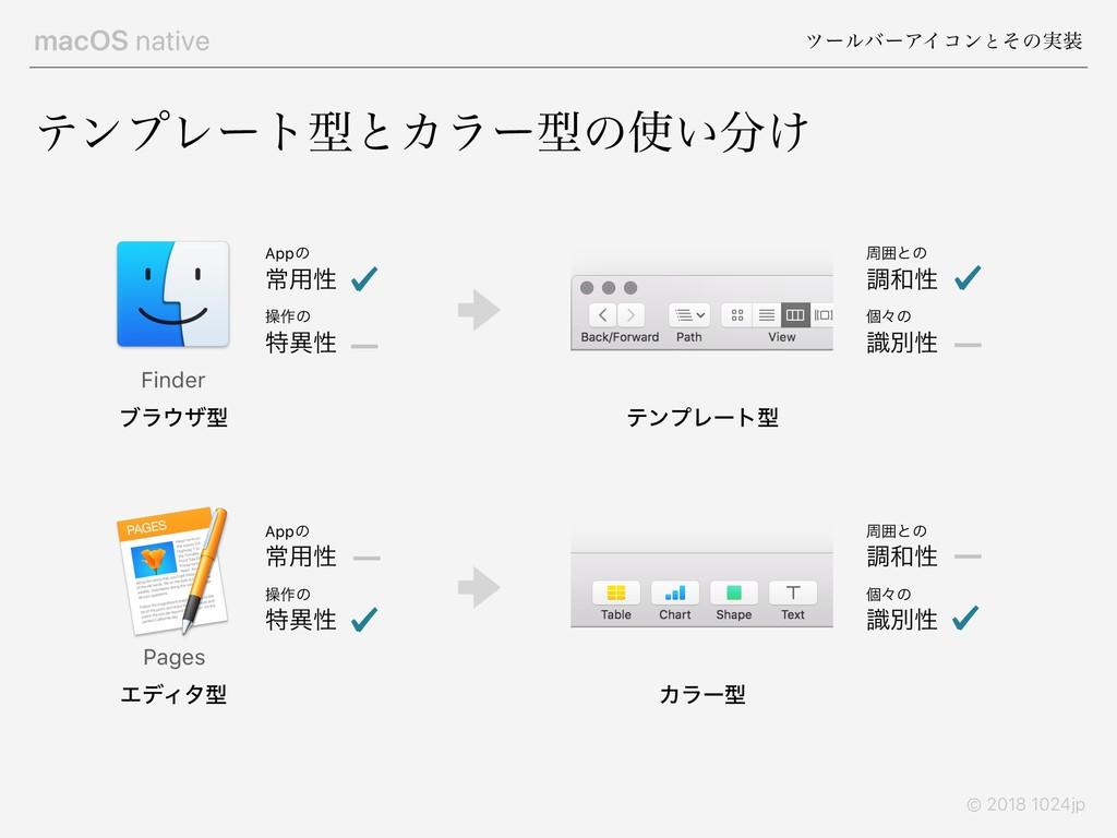 macOS native πʔϧόʔΞΠίϯͱͦͷ࣮ © 2018 1024jp ςϯϓϨʔ...