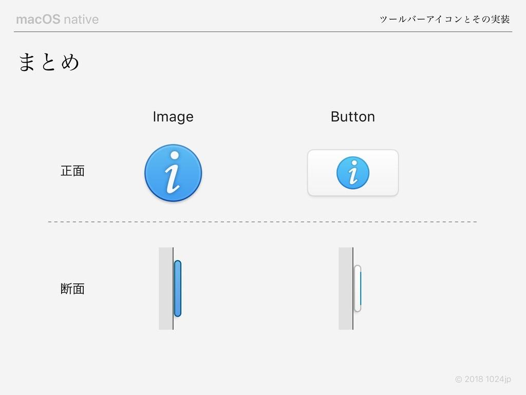 macOS native πʔϧόʔΞΠίϯͱͦͷ࣮ © 2018 1024jp ·ͱΊ B...