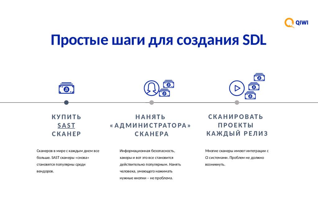 Простые шаги для создания SDL КУПИТЬ SAST СКАНЕ...