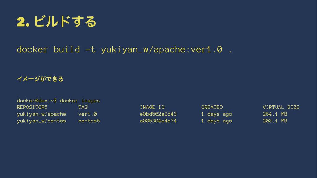 2. Ϗϧυ͢Δ docker build -t yukiyan_w/apache:ver1....