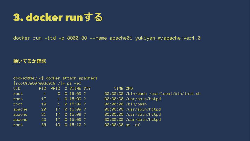 3. docker run͢Δ docker run -itd -p 8000:80 --na...