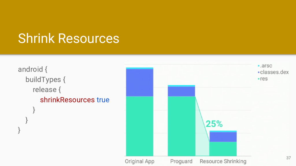 Shrink Resources android { buildTypes { release...