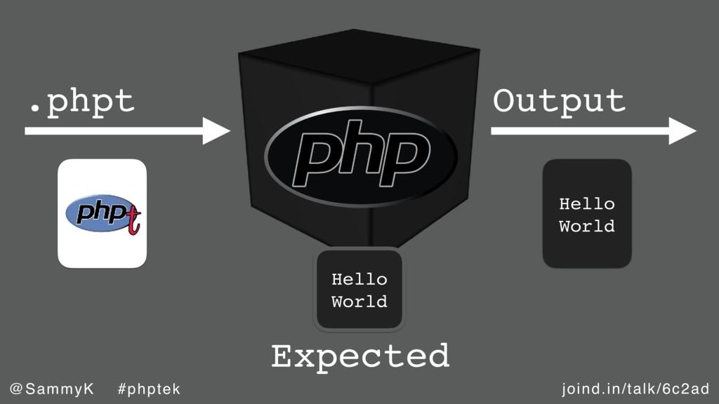 joind.in/talk/6c2ad @SammyK #phptek .phpt Expec...