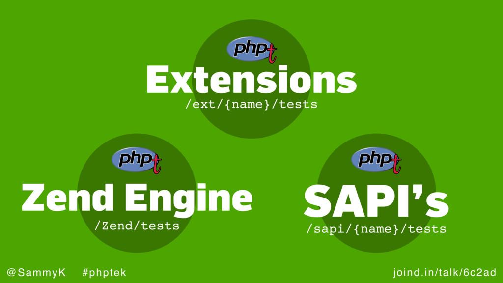 joind.in/talk/6c2ad @SammyK #phptek /ext/{name}...