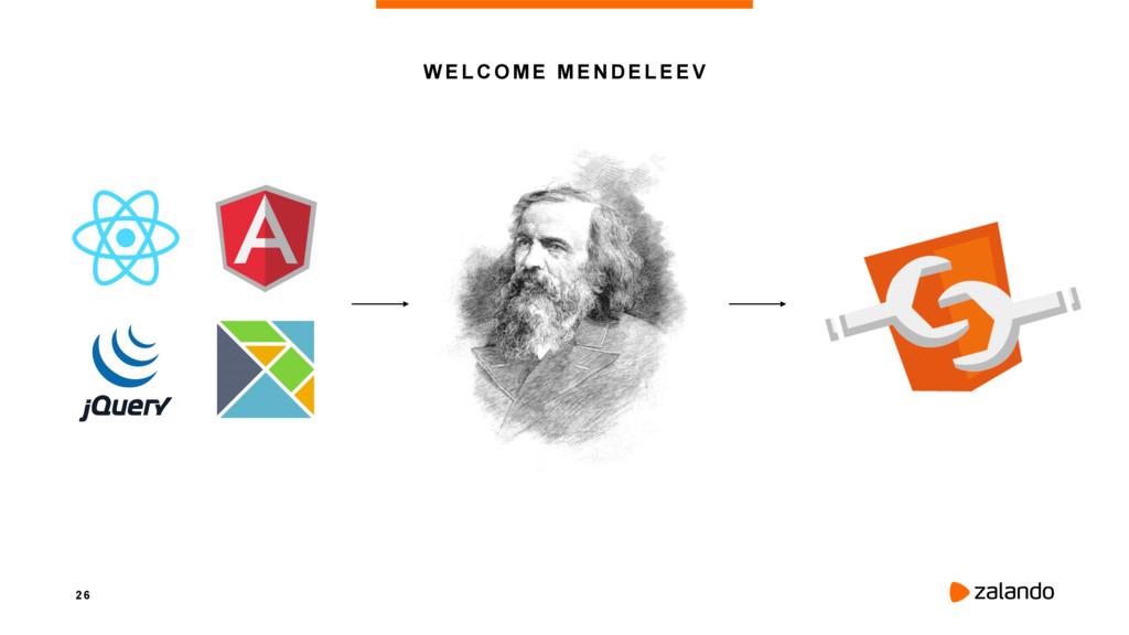 2 6 WELCOME MENDELEEV