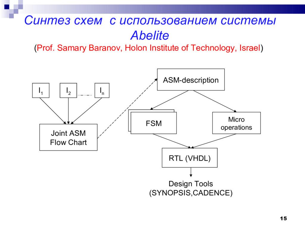 15 Синтез схем с использованием системы Abelite...