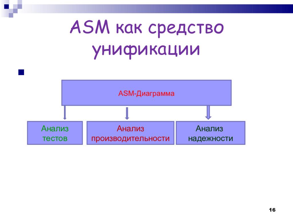 ASM как средство унификации  16 ASM-Диаграмма ...
