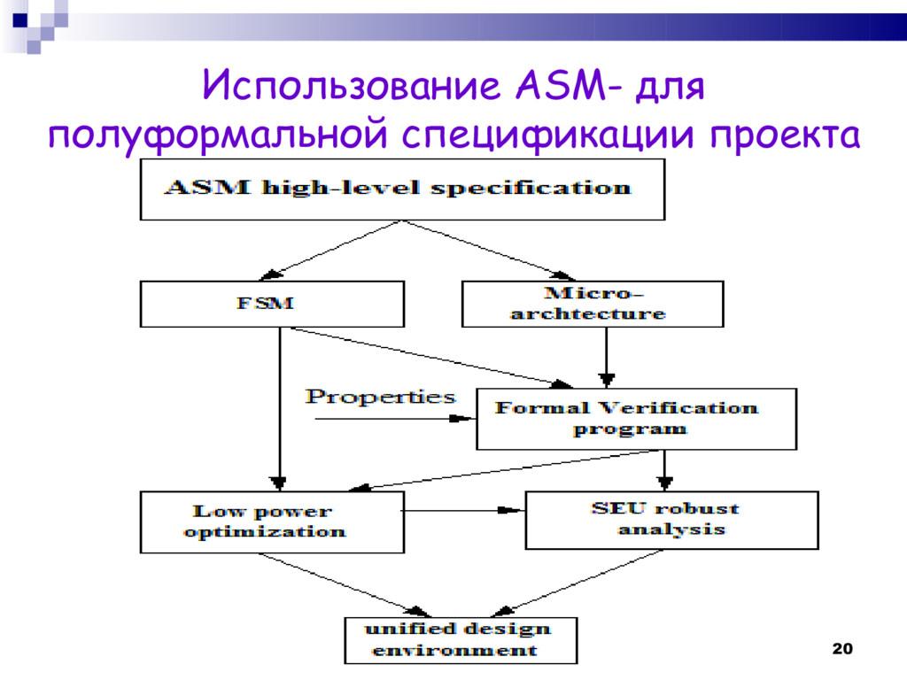 Использование ASM- для полуформальной специфика...