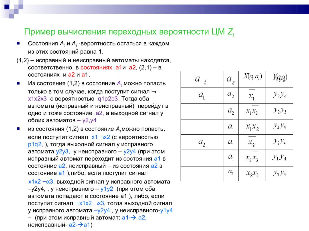 Пример вычисления переходных вероятности ЦМ Z t...