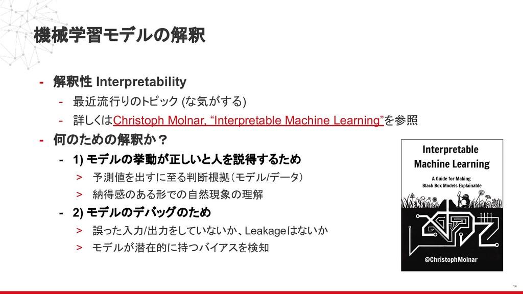 機械学習モデルの解釈 - 解釈性 Interpretability - 最近流行りのトピック ...