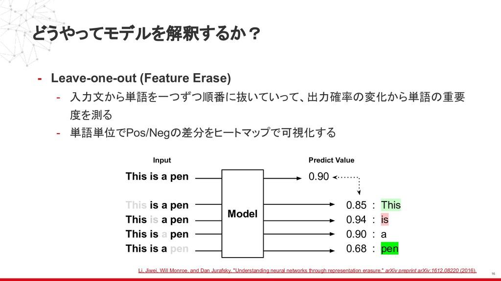 どうやってモデルを解釈するか? - Leave-one-out (Feature Erase)...