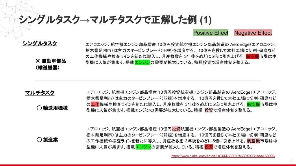 シングルタスク→マルチタスクで正解した例 (1) 17 エアロエッジ、航空機エンジン部品増産 ...