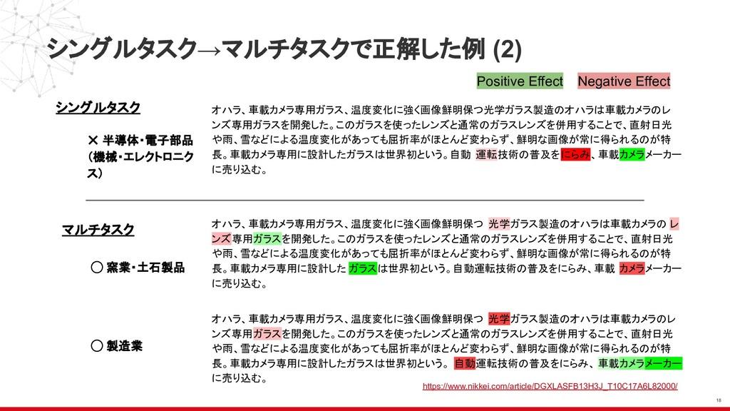 シングルタスク→マルチタスクで正解した例 (2) 18 オハラ、車載カメラ専用ガラス、温度変化...