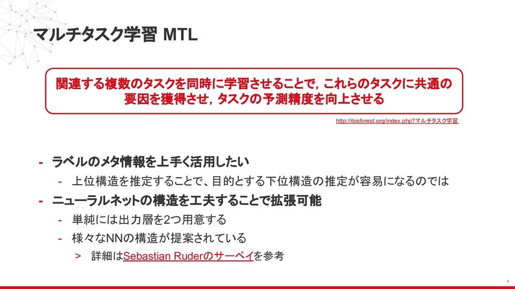 マルチタスク学習 MTL - ラベルのメタ情報を上手く活用したい - 上位構造を推定することで...