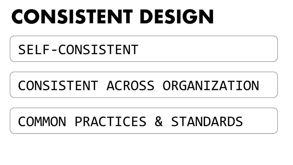 SELF-CONSISTENT CONSISTENT ACROSS ORGANIZATION ...