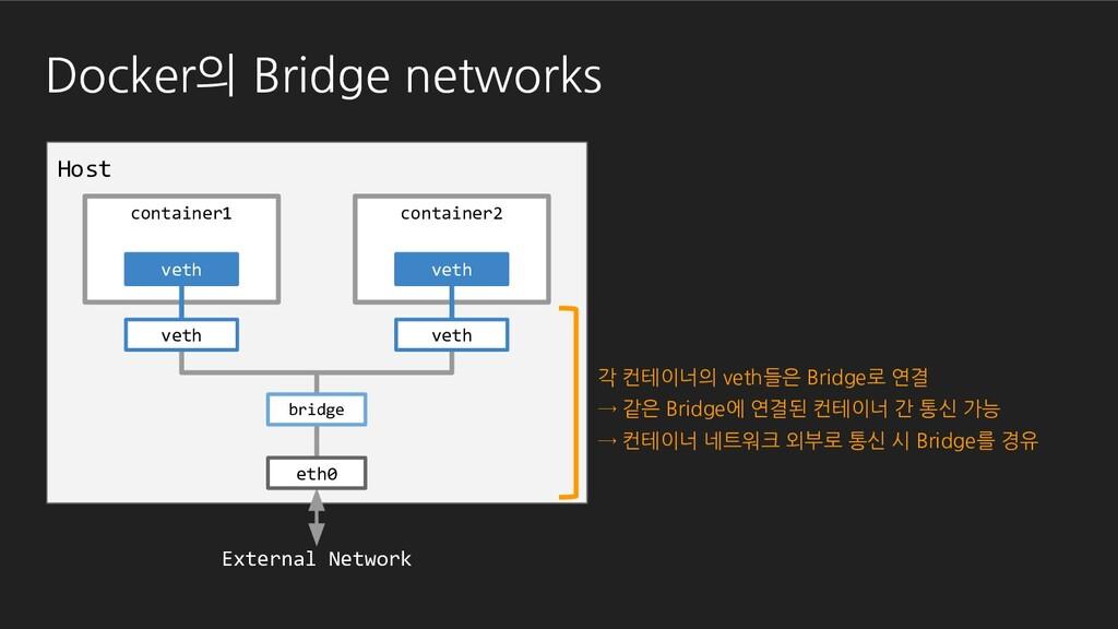 veth veth veth veth Host bridge 각 컨테이너의 veth들은 ...