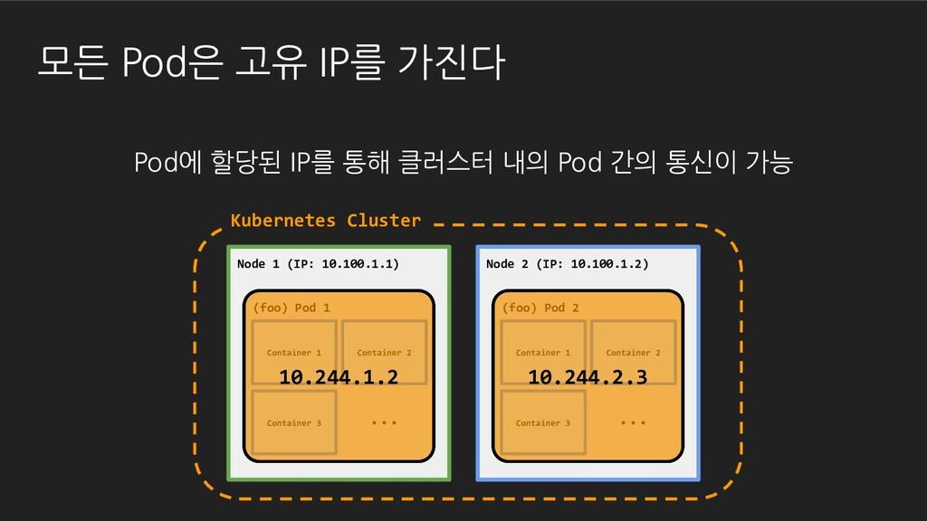 모든 Pod은 고유 IP를 가진다 Pod에 할당된 IP를 통해 클러스터 내의 Pod ...