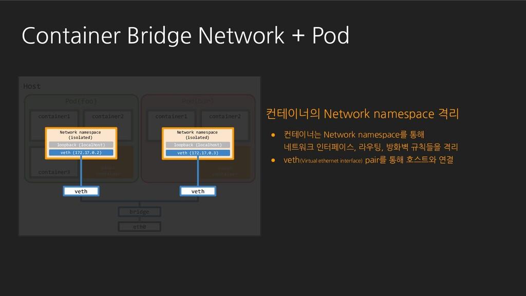 eth0 container3 bridge container1 container2 Po...