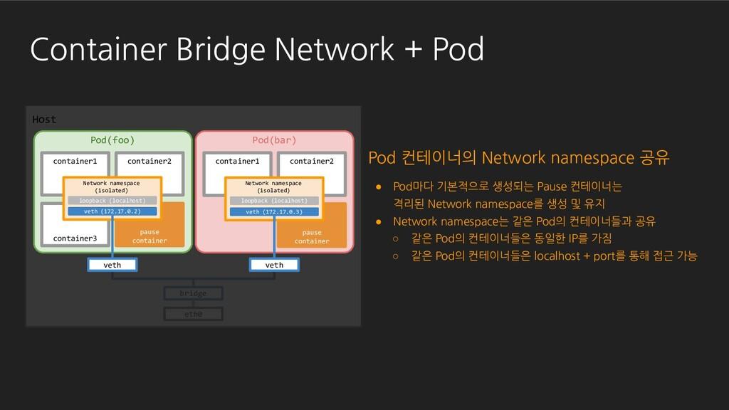 Pod 컨테이너의 Network namespace 공유 eth0 bridge veth...