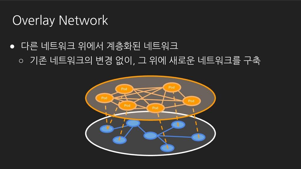 Overlay Network ● 다른 네트워크 위에서 계층화된 네트워크 ○ 기존 네트...