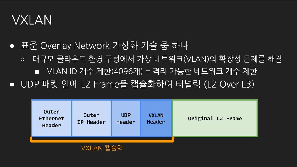VXLAN ● 표준 Overlay Network 가상화 기술 중 하나 ○ 대규모 클라...