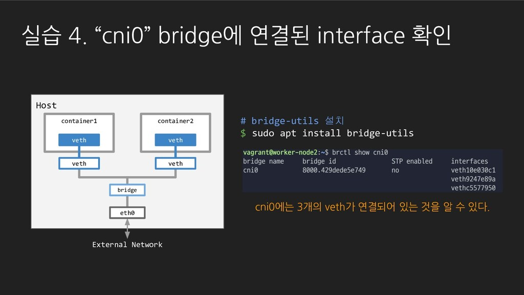 """실습 4. """"cni0"""" bridge에 연결된 interface 확인 # bridge-..."""