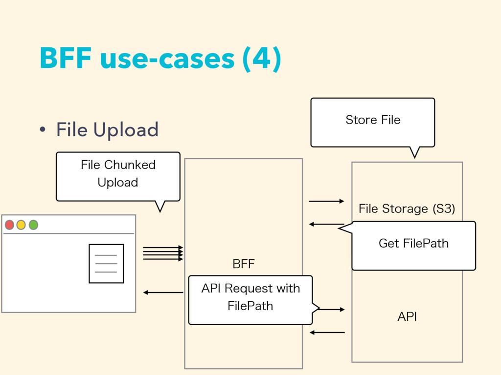 • File Upload BFF use-cases (4) #'' 'JMF$IVOLF...