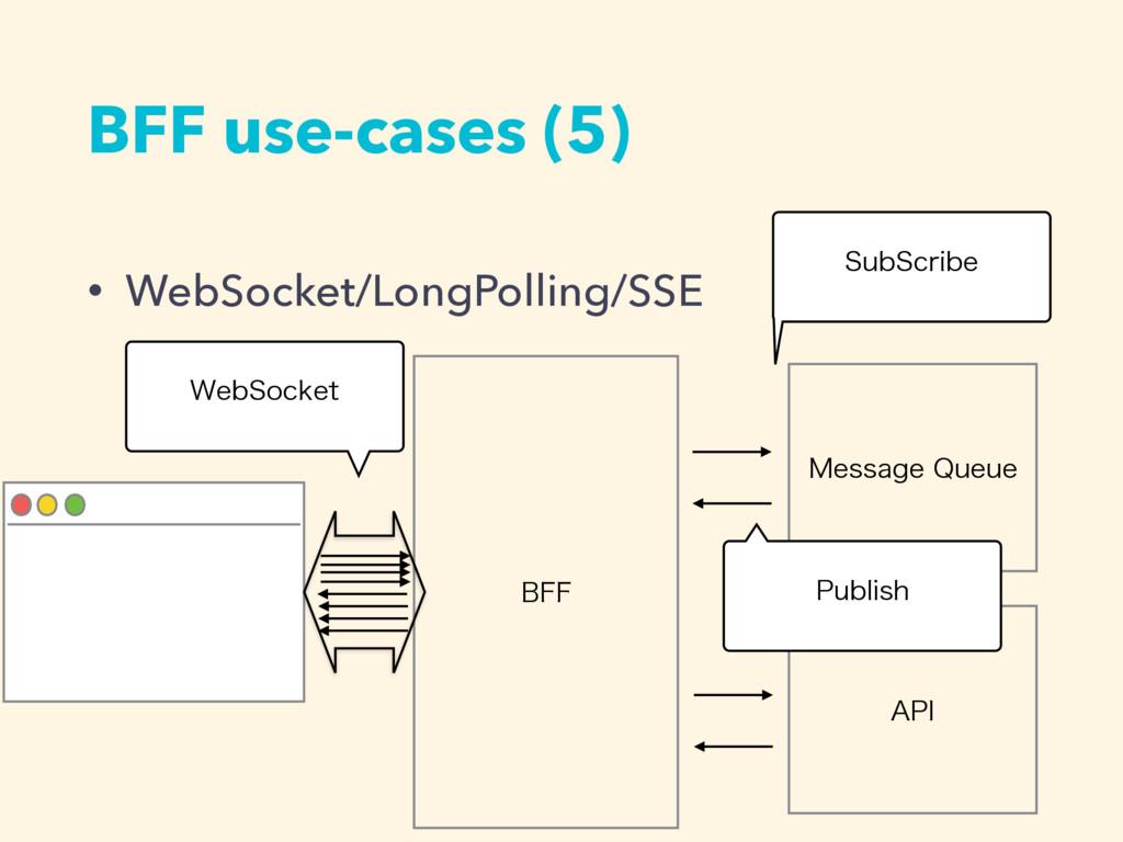 • WebSocket/LongPolling/SSE BFF use-cases (5) #...