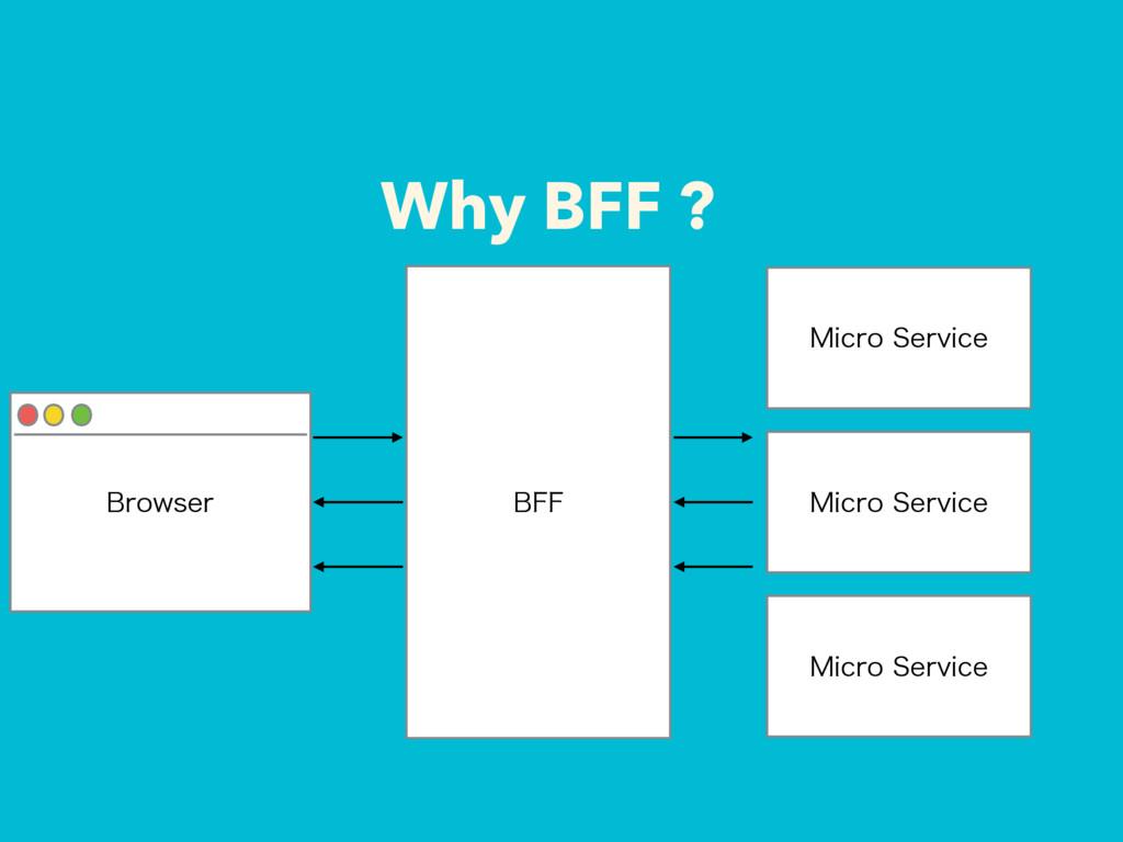 Why BFF ? #SPXTFS #'' .JDSP4FSWJDF .JDSP4FSWJ...