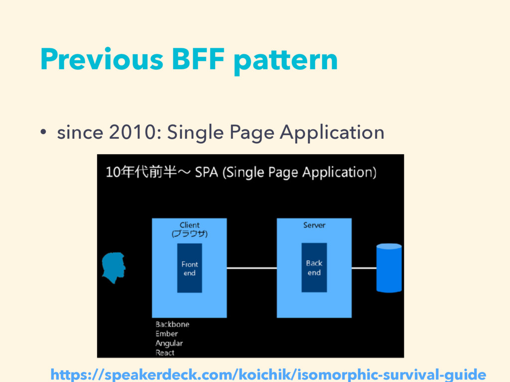 Previous BFF pattern • since 2010: Single Page ...