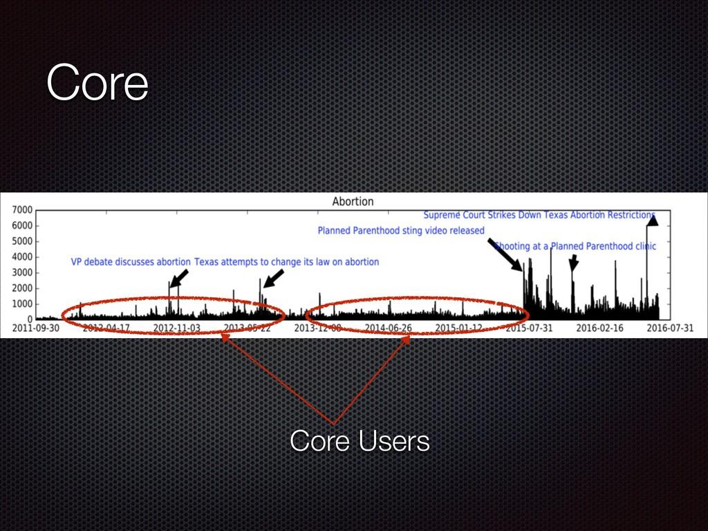 Core Core Users