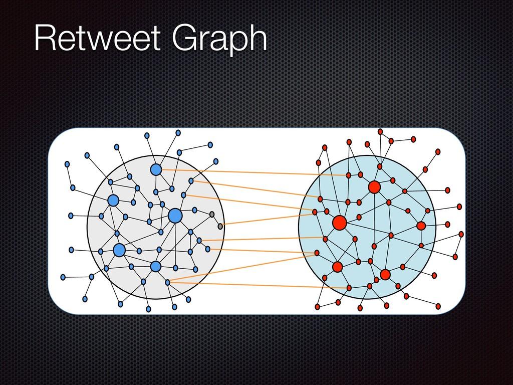 Retweet Graph