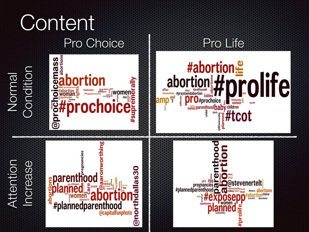 Content Pro Life Pro Choice Normal Condition A...
